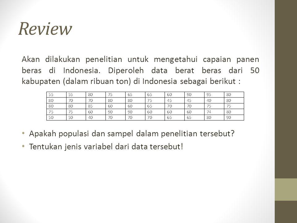 Review Akan dilakukan penelitian untuk mengetahui capaian panen beras di Indonesia. Diperoleh data berat beras dari 50 kabupaten (dalam ribuan ton) di
