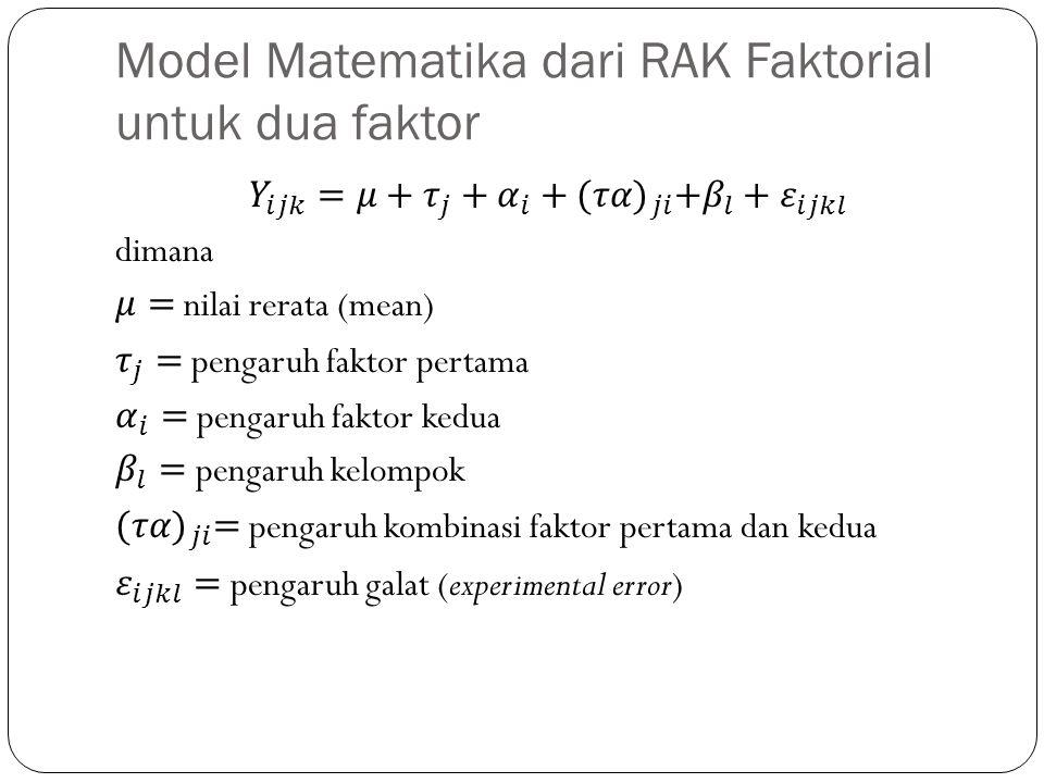 Model Matematika dari RAK Faktorial untuk dua faktor