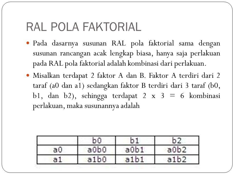 RAL POLA FAKTORIAL Pada dasarnya susunan RAL pola faktorial sama dengan susunan rancangan acak lengkap biasa, hanya saja perlakuan pada RAL pola faktorial adalah kombinasi dari perlakuan.
