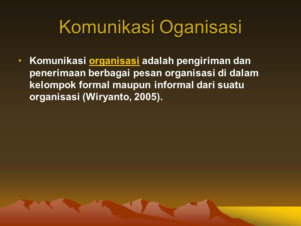 Komunikasi Oganisasi Komunikasi organisasi adalah pengiriman dan penerimaan berbagai pesan organisasi di dalam kelompok formal maupun informal dari su