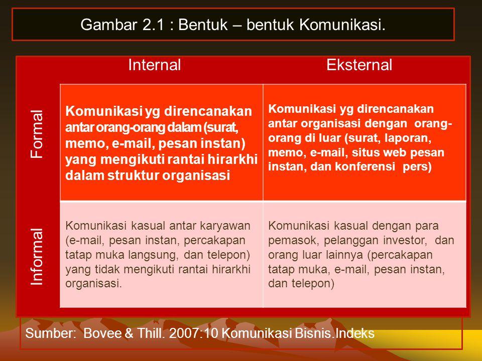 TUJUAN KOMUNIKASI ANTAR PRIBADI Menurut Purwanto (2006:22) beberapa tujuan komunikasi antarpribadi, meliputi; 1.