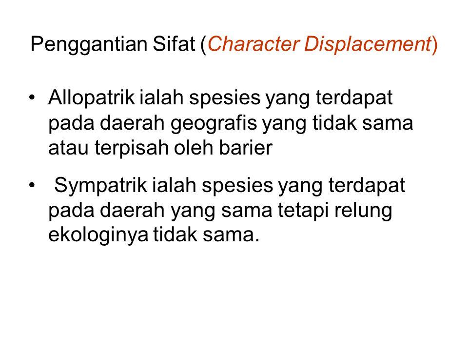 Penggantian Sifat (Character Displacement) Allopatrik ialah spesies yang terdapat pada daerah geografis yang tidak sama atau terpisah oleh barier Sympatrik ialah spesies yang terdapat pada daerah yang sama tetapi relung ekologinya tidak sama.