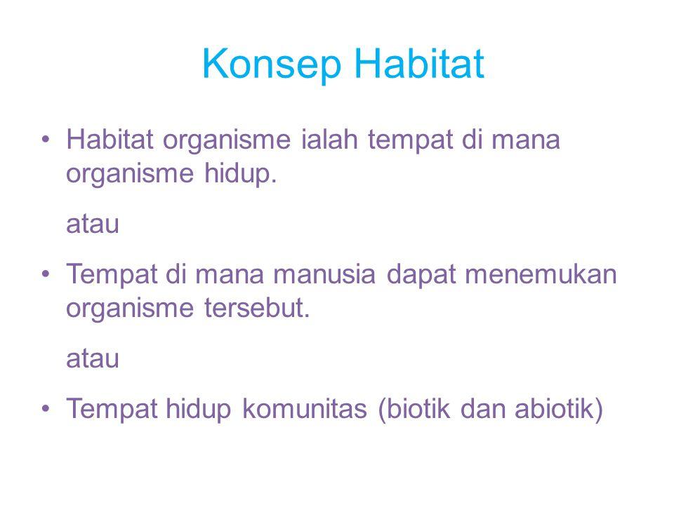 Berdasarkan kondisi habitatnya dikenal 2 tipe habitat, yaitu habitat mikro dan habitat makro.