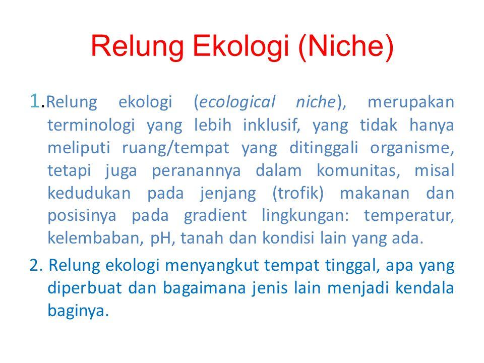 Relung Ekologi (Niche) 1.