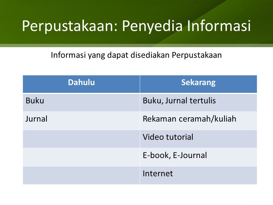 Perpustakaan: Penyedia Informasi Informasi yang dapat disediakan Perpustakaan DahuluSekarang BukuBuku, Jurnal tertulis JurnalRekaman ceramah/kuliah Video tutorial E-book, E-Journal Internet