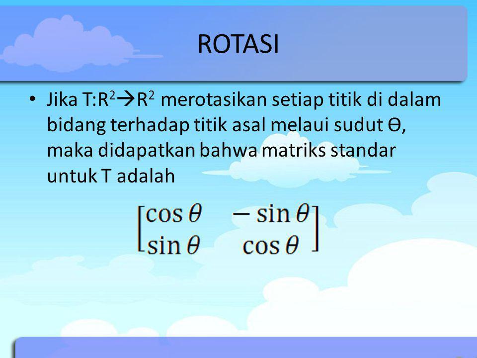 ROTASI Jika T:R 2  R 2 merotasikan setiap titik di dalam bidang terhadap titik asal melaui sudut Ɵ, maka didapatkan bahwa matriks standar untuk T ada