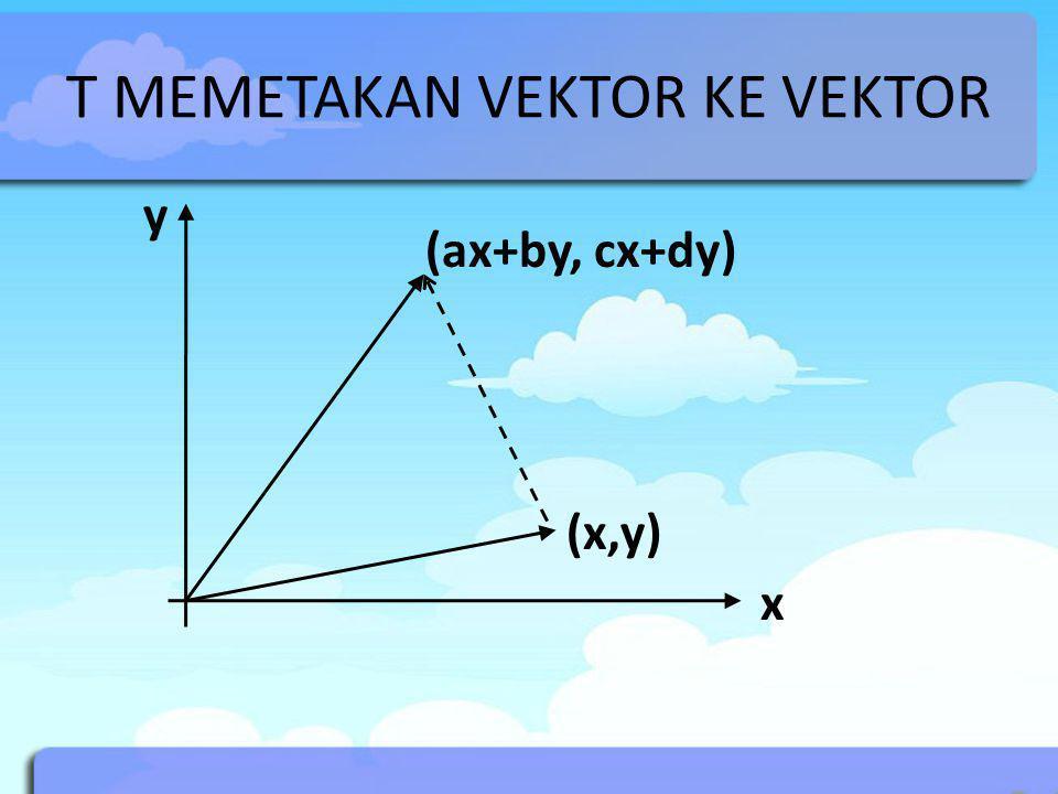 T MEMETAKAN VEKTOR KE VEKTOR x y (x,y) (ax+by, cx+dy)