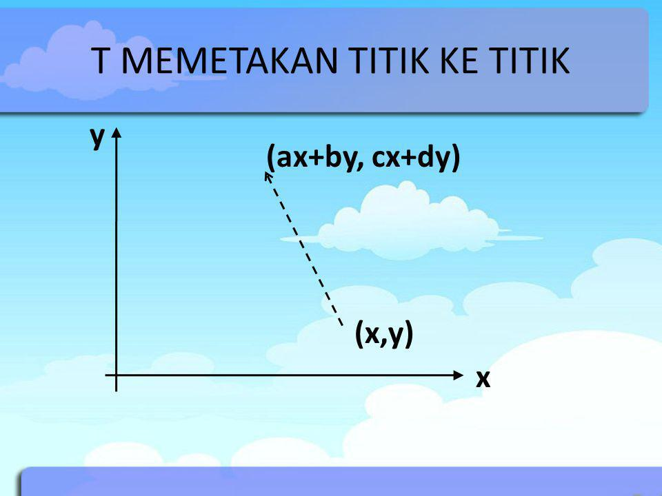T MEMETAKAN TITIK KE TITIK x y (x,y) (ax+by, cx+dy)