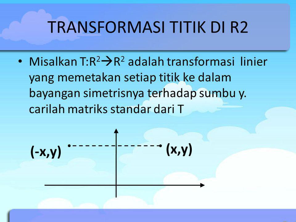 TRANSFORMASI TITIK DI R2 Misalkan T:R 2  R 2 adalah transformasi linier yang memetakan setiap titik ke dalam bayangan simetrisnya terhadap sumbu y. c