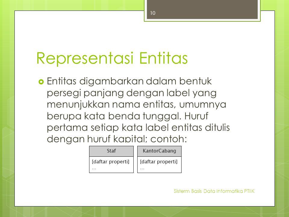 Representasi Entitas  Entitas digambarkan dalam bentuk persegi panjang dengan label yang menunjukkan nama entitas, umumnya berupa kata benda tunggal.