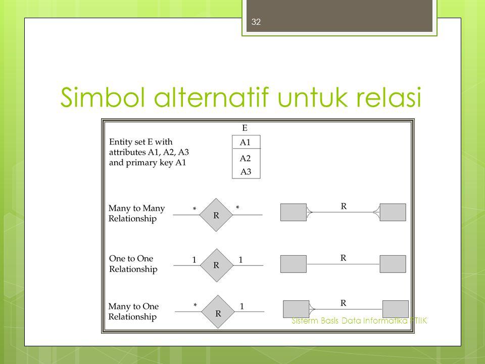 Simbol alternatif untuk relasi Sisterm Basis Data Informatika PTIIK 32