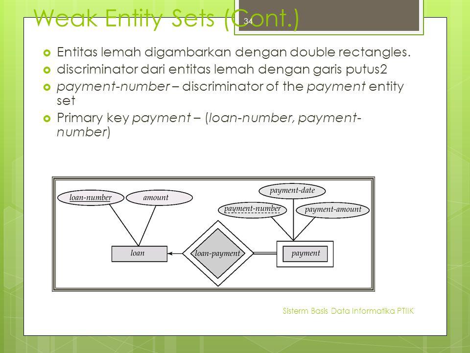 Weak Entity Sets (Cont.)  Entitas lemah digambarkan dengan double rectangles.  discriminator dari entitas lemah dengan garis putus2  payment-number