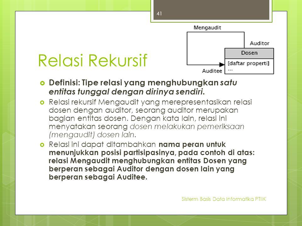 Relasi Rekursif  Definisi: Tipe relasi yang menghubungkan satu entitas tunggal dengan dirinya sendiri.  Relasi rekursif Mengaudit yang merepresentas