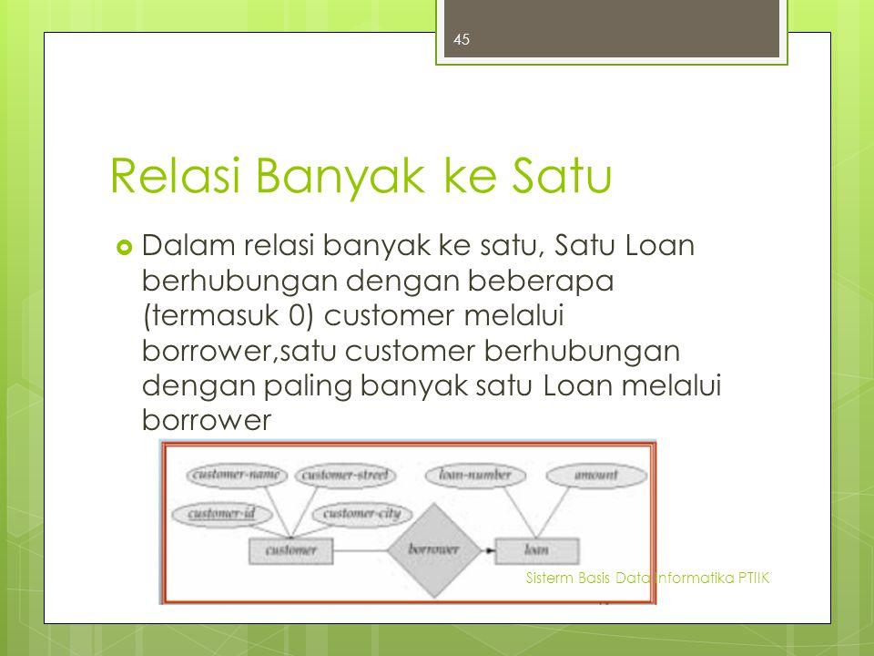 Relasi Banyak ke Satu  Dalam relasi banyak ke satu, Satu Loan berhubungan dengan beberapa (termasuk 0) customer melalui borrower,satu customer berhub