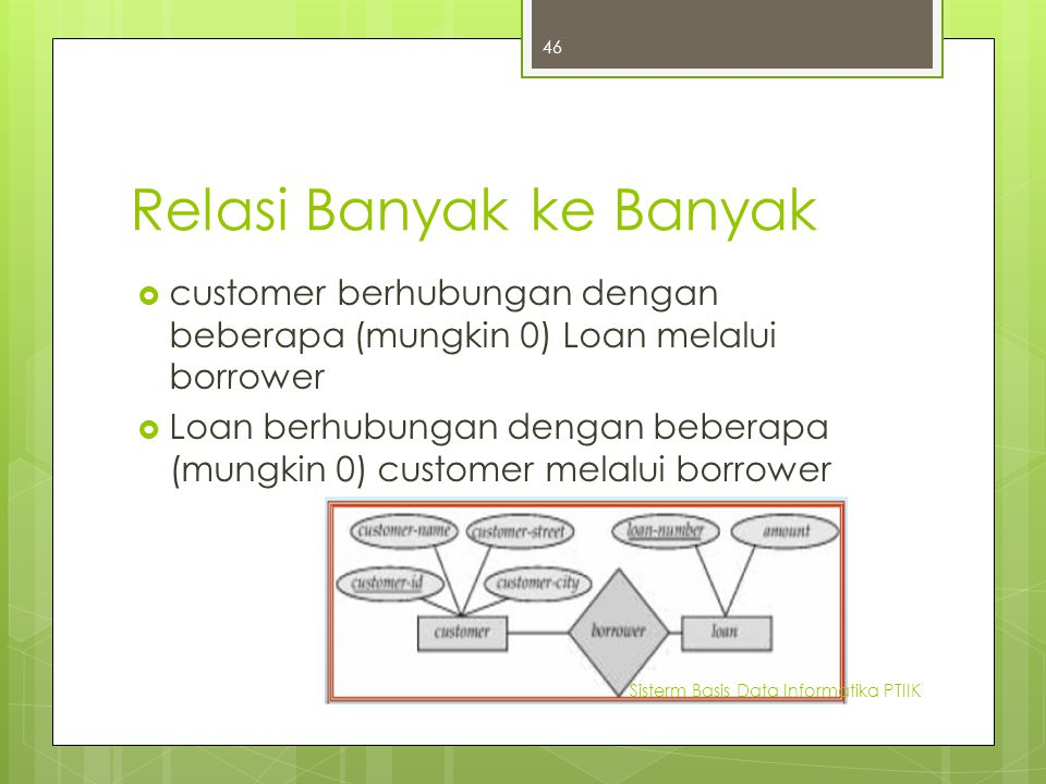 Relasi Banyak ke Banyak  customer berhubungan dengan beberapa (mungkin 0) Loan melalui borrower  Loan berhubungan dengan beberapa (mungkin 0) custom