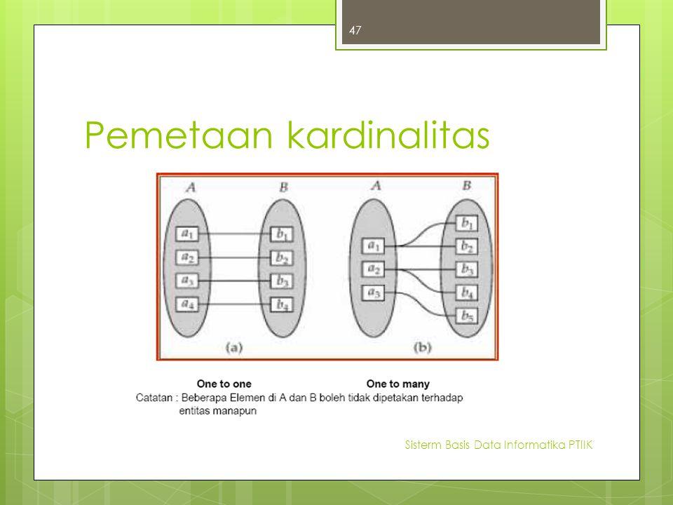 Pemetaan kardinalitas Sisterm Basis Data Informatika PTIIK 47