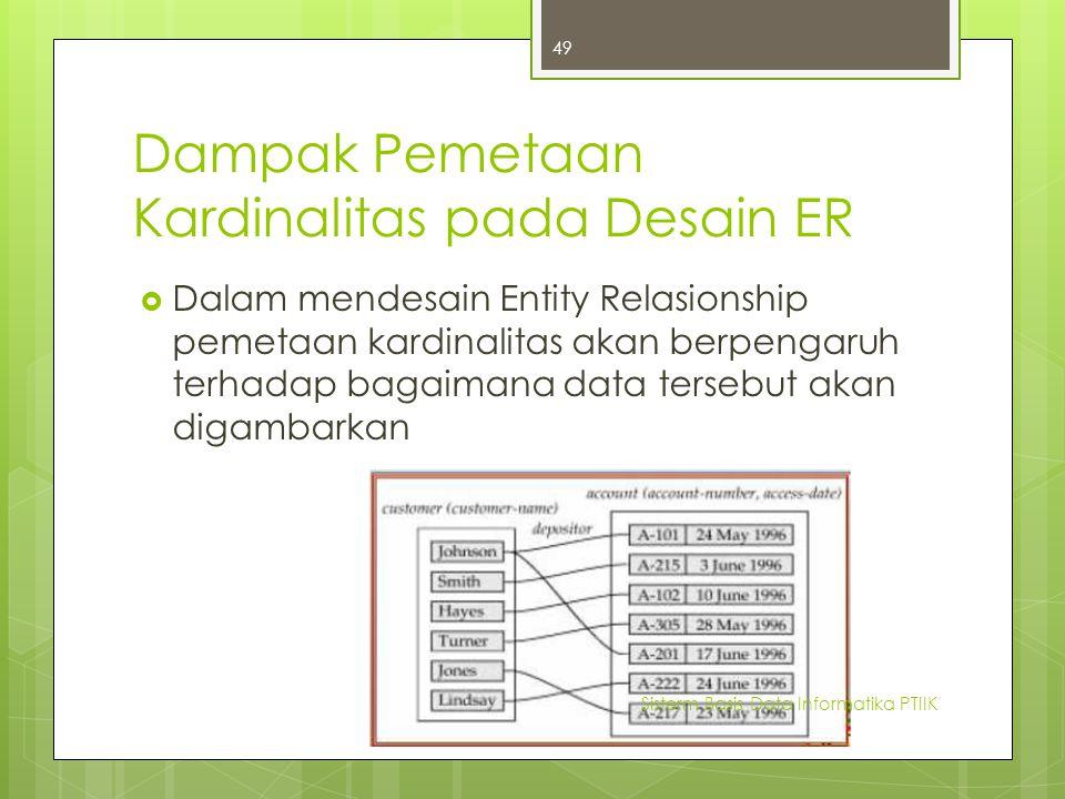 Dampak Pemetaan Kardinalitas pada Desain ER  Dalam mendesain Entity Relasionship pemetaan kardinalitas akan berpengaruh terhadap bagaimana data terse