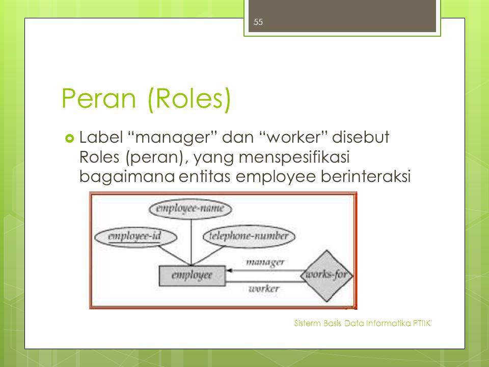 """Peran (Roles)  Label """"manager"""" dan """"worker"""" disebut Roles (peran), yang menspesifikasi bagaimana entitas employee berinteraksi melalui relasi Works-f"""