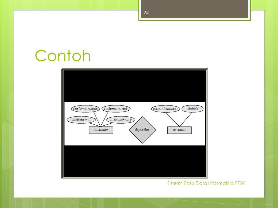 Contoh Sisterm Basis Data Informatika PTIIK 60
