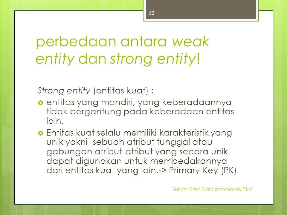perbedaan antara weak entity dan strong entity! Strong entity (entitas kuat) :  entitas yang mandiri, yang keberadaannya tidak bergantung pada kebera