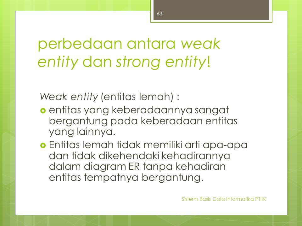 perbedaan antara weak entity dan strong entity! Weak entity (entitas lemah) :  entitas yang keberadaannya sangat bergantung pada keberadaan entitas y