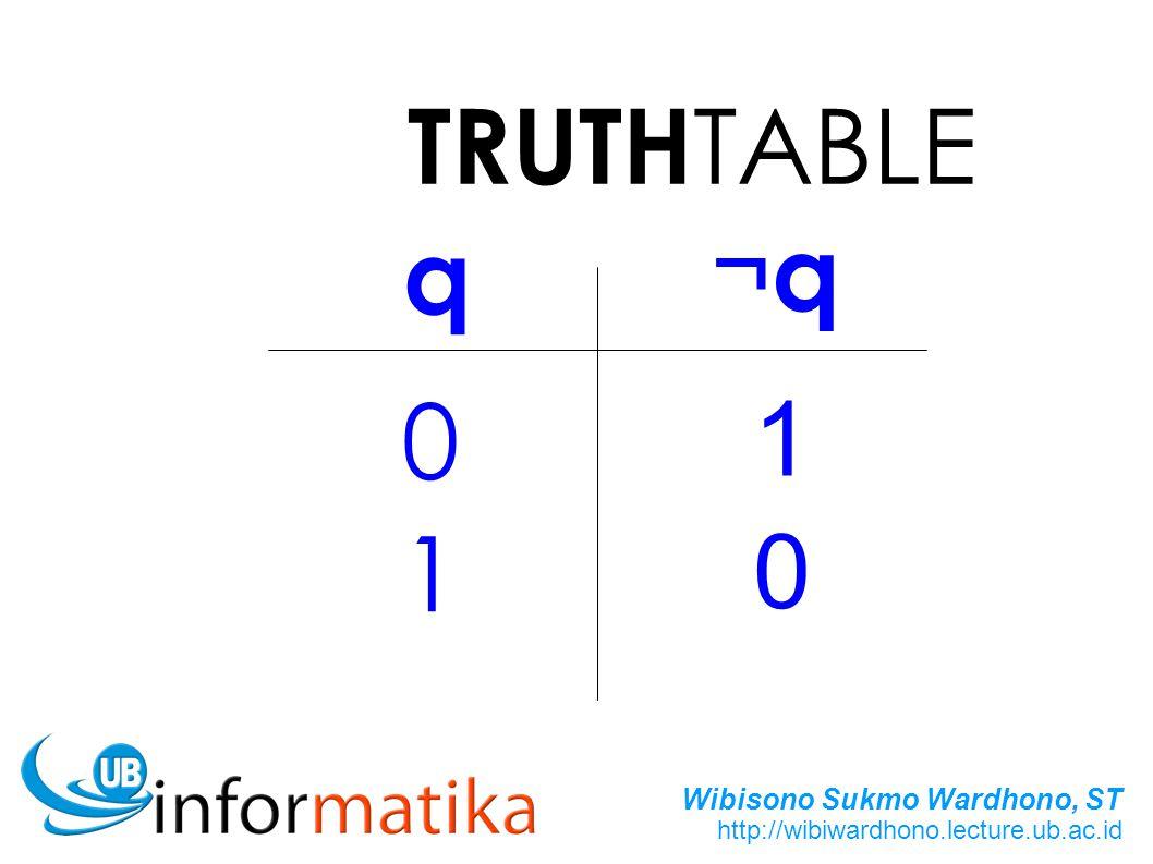 Wibisono Sukmo Wardhono, ST http://wibiwardhono.lecture.ub.ac.id TRUTH TABLE q ¬q¬q 0 1 1 0
