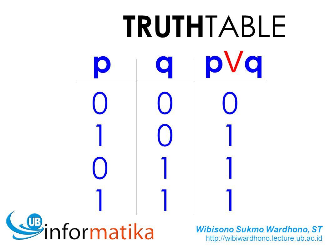 Wibisono Sukmo Wardhono, ST http://wibiwardhono.lecture.ub.ac.id TRUTH TABLE ppVqpVq 0 1 0 1 0 0 1 1 0 1 1 1 q