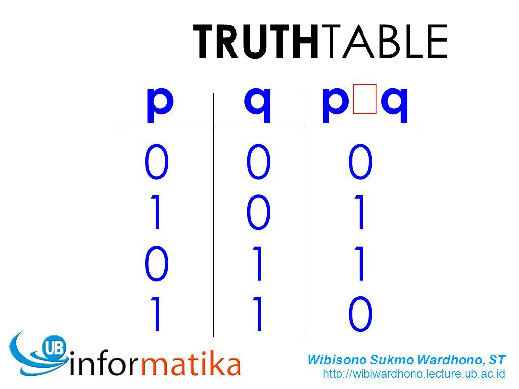 Wibisono Sukmo Wardhono, ST http://wibiwardhono.lecture.ub.ac.id TRUTH TABLE p pqpq 0 1 0 1 0 0 1 1 0 1 1 0 q