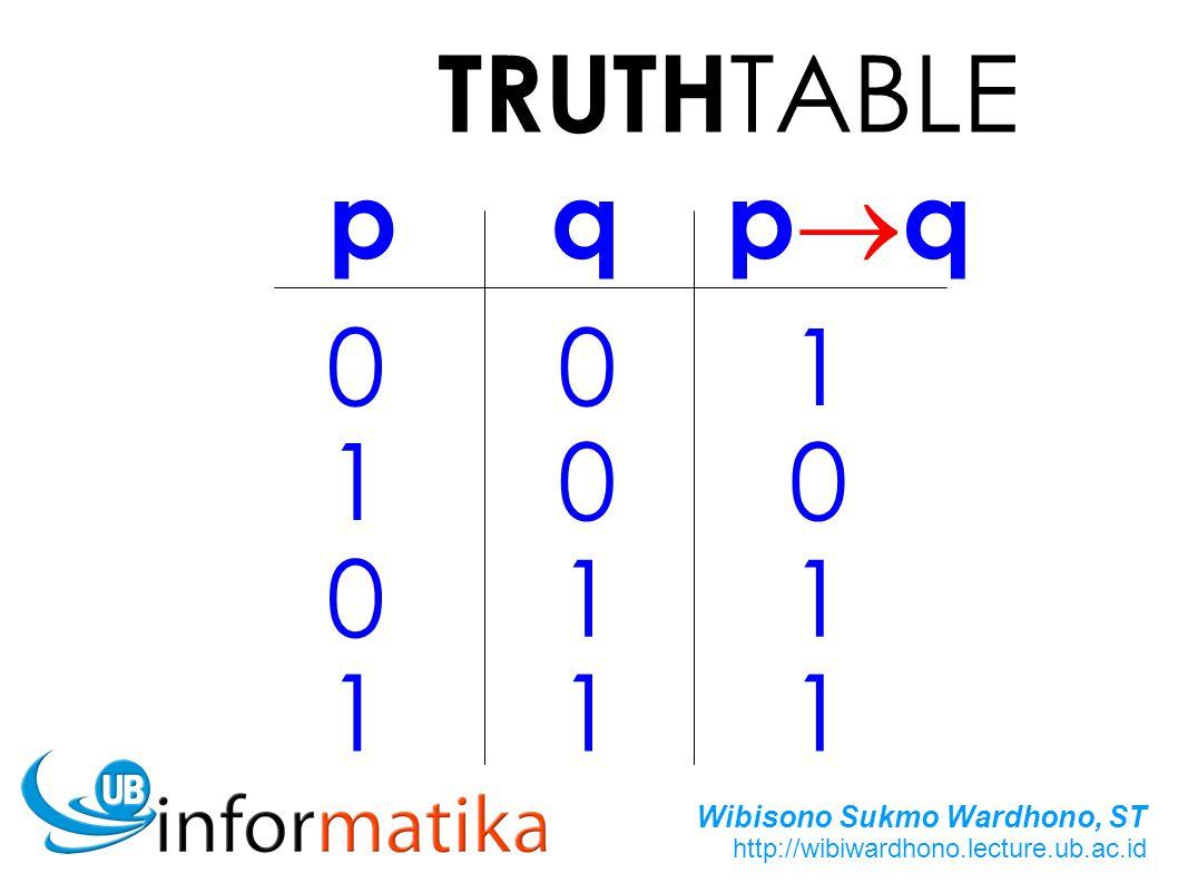 Wibisono Sukmo Wardhono, ST http://wibiwardhono.lecture.ub.ac.id TRUTH TABLE p pqpq 0 1 0 1 0 0 1 1 1 0 1 1 q