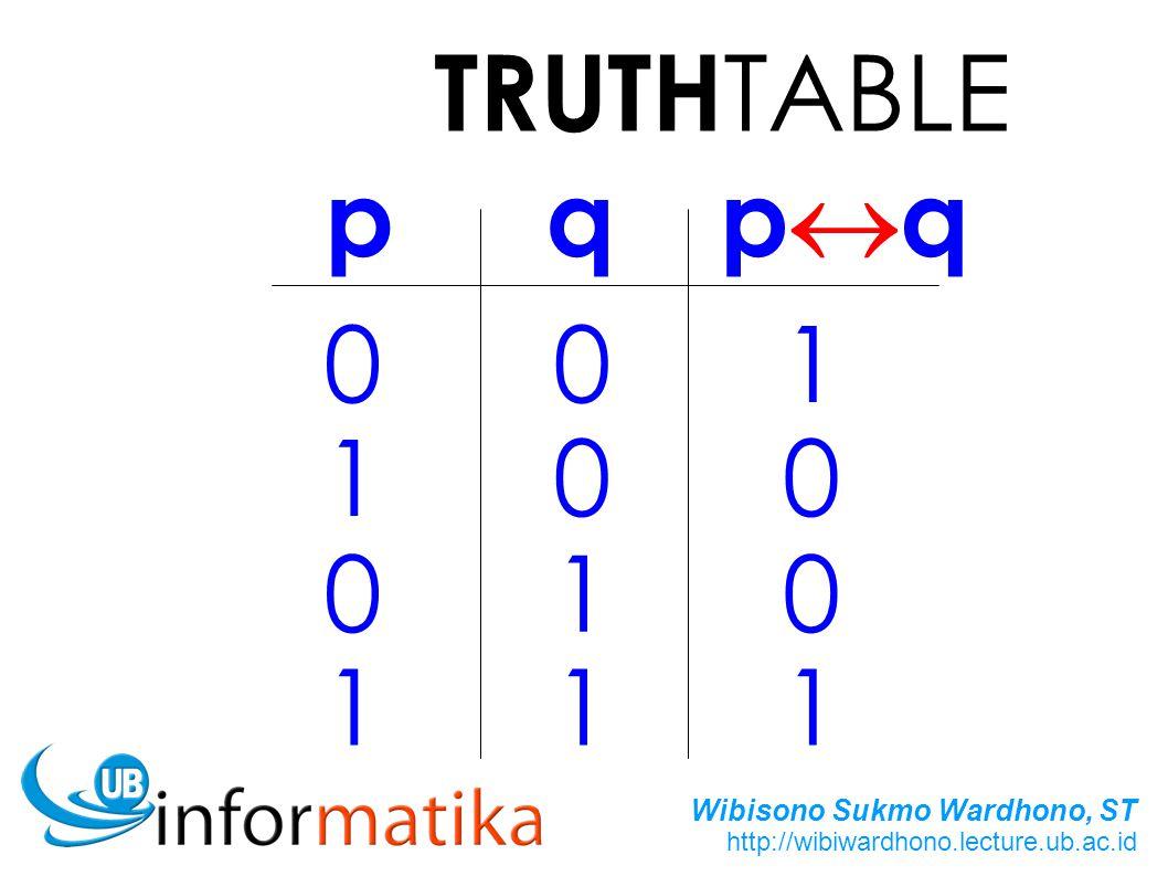 Wibisono Sukmo Wardhono, ST http://wibiwardhono.lecture.ub.ac.id TRUTH TABLE p pqpq 0 1 0 1 0 0 1 1 1 0 0 1 q