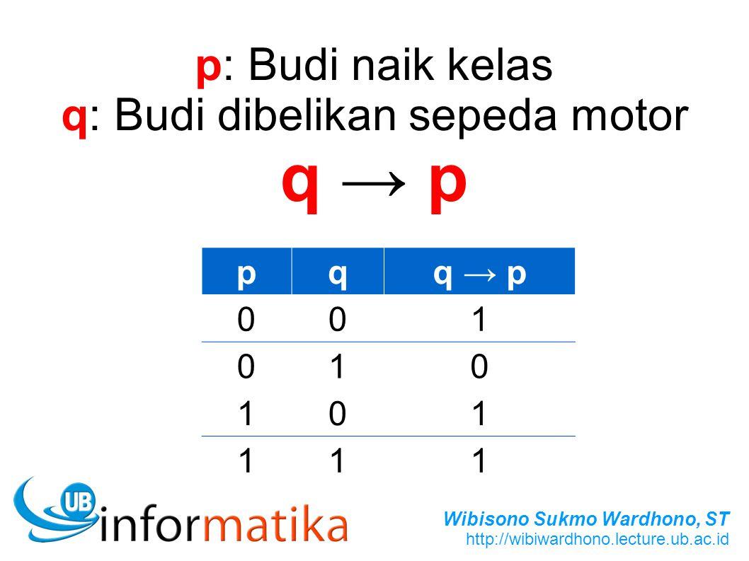 Wibisono Sukmo Wardhono, ST http://wibiwardhono.lecture.ub.ac.id p: Budi naik kelas q: Budi dibelikan sepeda motor q → pq → p pqq → p 001 010 101 111