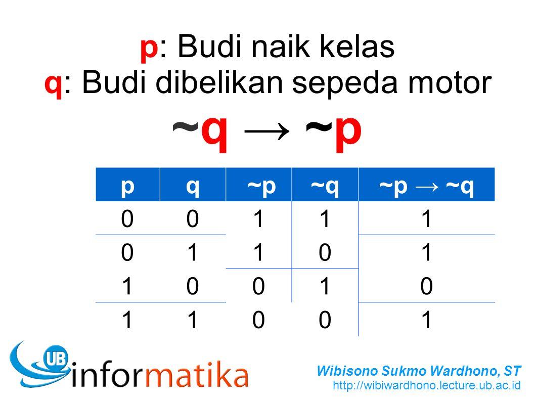 Wibisono Sukmo Wardhono, ST http://wibiwardhono.lecture.ub.ac.id p: Budi naik kelas q: Budi dibelikan sepeda motor ~q → ~p pq ~p~q~p → ~q 00111 01101 10010 11001