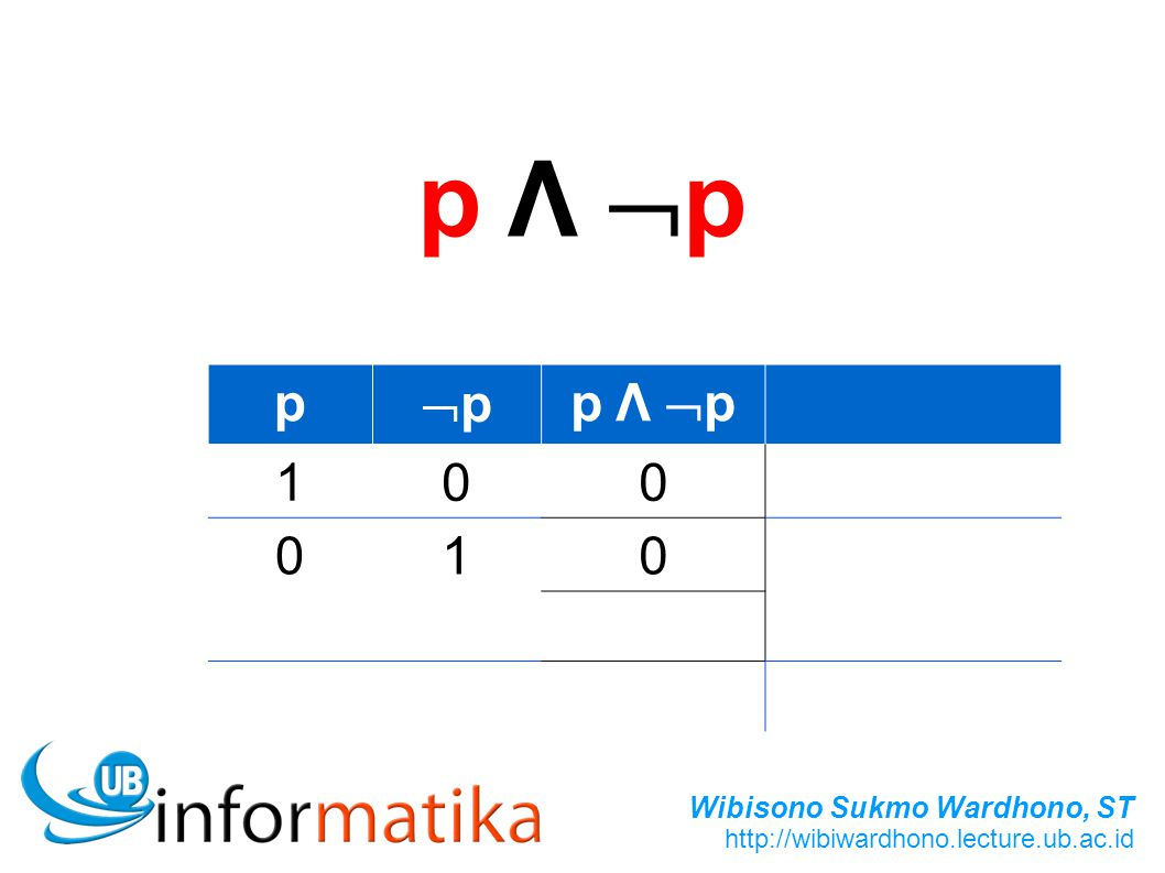 Wibisono Sukmo Wardhono, ST http://wibiwardhono.lecture.ub.ac.id p Λ pp Λ p p pp p Λ  p 100 010