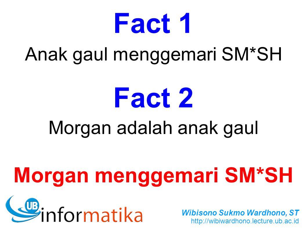 Wibisono Sukmo Wardhono, ST http://wibiwardhono.lecture.ub.ac.id Morgan menggemari SM*SH Anak gaul menggemari SM*SH Fact 1 Morgan adalah anak gaul Fact 2