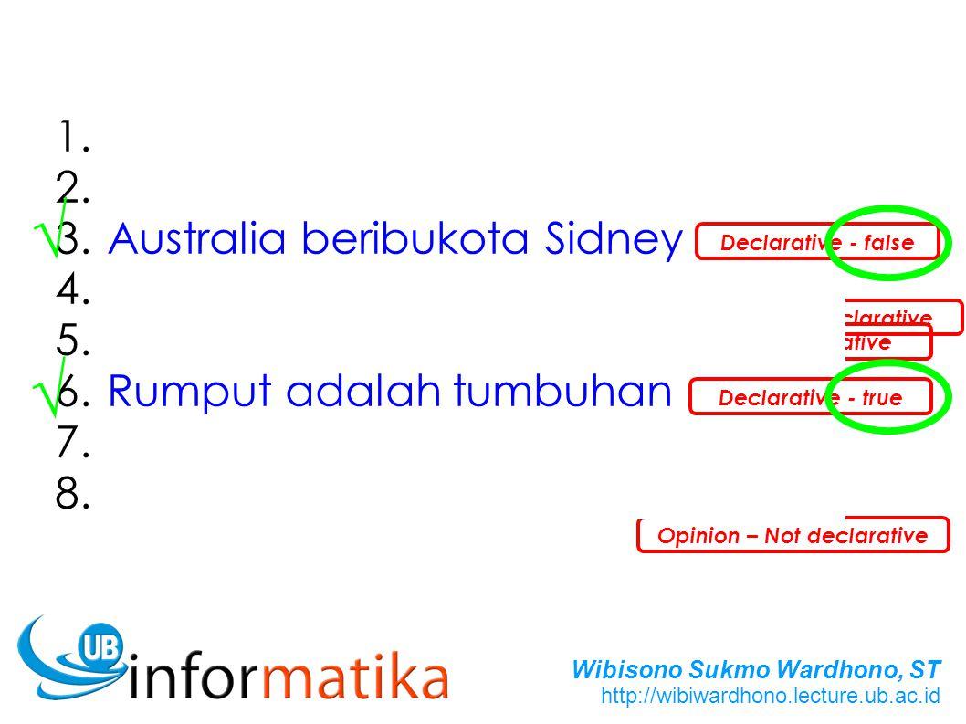 Wibisono Sukmo Wardhono, ST http://wibiwardhono.lecture.ub.ac.id 1.Rumput bersepeda aku 2.Siapa namamu.