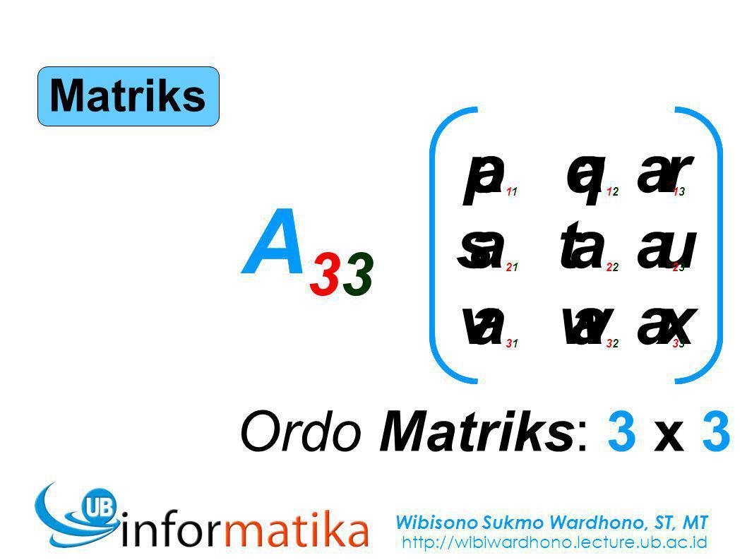 Wibisono Sukmo Wardhono, ST, MT http://wibiwardhono.lecture.ub.ac.id A Matriks A33A33 pqrstuvwxpqrstuvwx a11a12 a13a21a22 a23a31a32 a33a11a12 a13a21a22 a23a31a32 a33 Ordo Matriks: 3 x 3