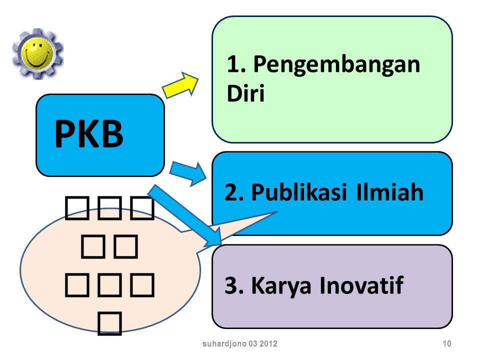 suhardjono 03 20129 Pendidikan Pelaksanaan Pembelajaran (PKG) Pengembangan Keprofesian Berkelanjutan (PKB) Penunjang Angk a Kred it dida pat dari..