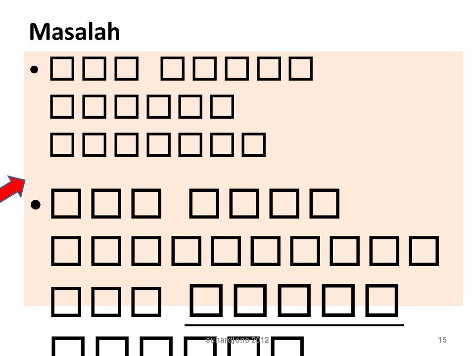 KTI yang diajukan banyak yang belum memenuhi syarat (= tidak dapat nilai ) suhardjono 201214