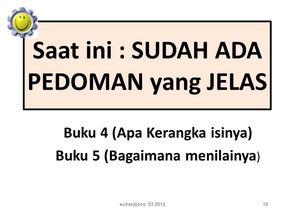 Masalah KTI tidak sesuai pedoman Ada yang mengajukan KTI bukan buatan sendiri… Tidak jujur suhardjono 201215