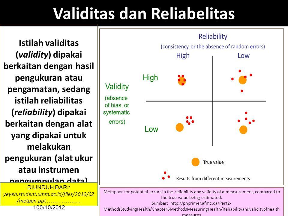 Validitas dan Reliabelitas Istilah validitas (validity) dipakai berkaitan dengan hasil pengukuran atau pengamatan, sedang istilah reliabilitas (reliability) dipakai berkaitan dengan alat yang dipakai untuk melakukan pengukuran (alat ukur atau instrumen pengumpulan data) DIUNDUH DARI: yeyen.student.umm.ac.id/files/2010/02 /metpen.ppt ……………… 100/10/2012 Metaphor for potential errors in the reliability and validity of a measurement, compared to the true value being estimated.