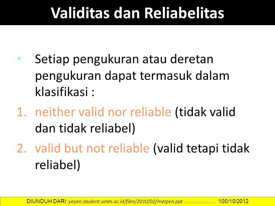 Setiap pengukuran atau deretan pengukuran dapat termasuk dalam klasifikasi : 1.neither valid nor reliable (tidak valid dan tidak reliabel) 2.valid but not reliable (valid tetapi tidak reliabel) Validitas dan Reliabelitas DIUNDUH DARI: yeyen.student.umm.ac.id/files/2010/02/metpen.ppt ……………… 100/10/2012