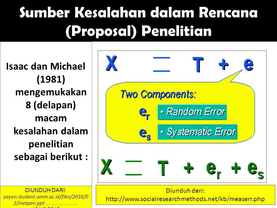 Sumber Kesalahan dalam Rencana (Proposal) Penelitian Isaac dan Michael (1981) mengemukakan 8 (delapan) macam kesalahan dalam penelitian sebagai berikut : DIUNDUH DARI: yeyen.student.umm.ac.id/files/2010/0 2/metpen.ppt ……………… 10/10/2012 Diunduh dari: http://www.socialresearchmethods.net/kb/measerr.php