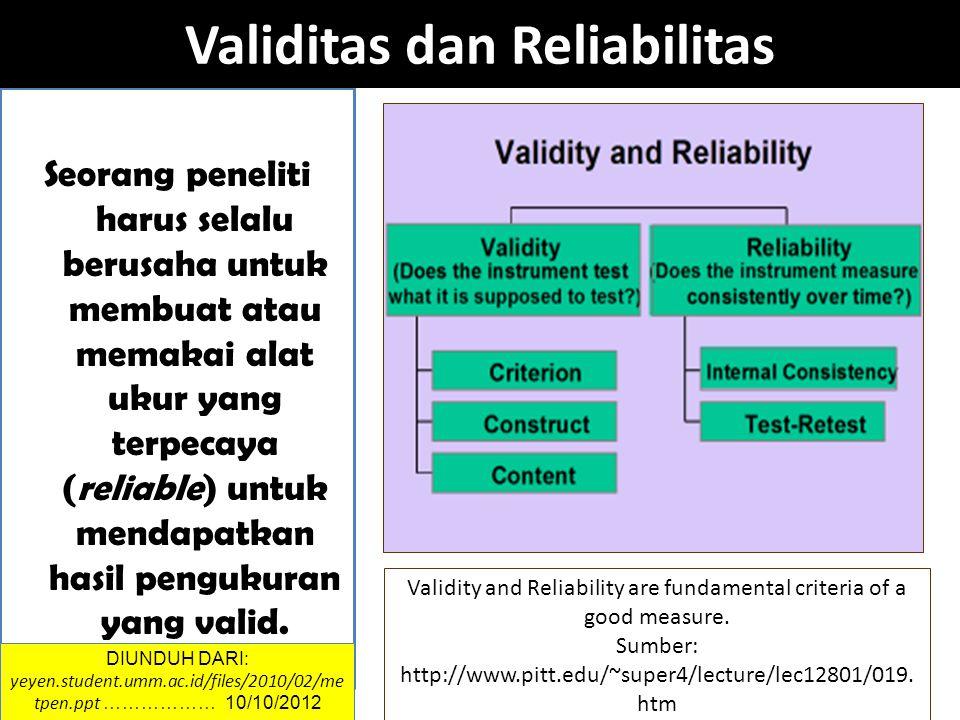 Seorang peneliti harus selalu berusaha untuk membuat atau memakai alat ukur yang terpecaya (reliable) untuk mendapatkan hasil pengukuran yang valid.