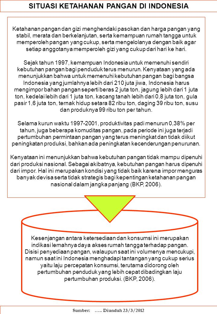 SITUASI KETAHANAN PANGAN DI INDONESIA Ketahanan pangan dan gizi menghendaki pasokan dan harga pangan yang stabil, merata dan berkelanjutan, serta kema