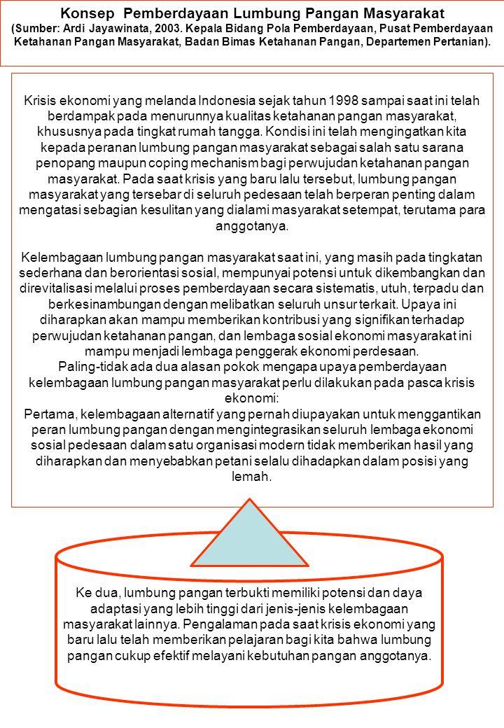 Konsep Pemberdayaan Lumbung Pangan Masyarakat (Sumber: Ardi Jayawinata, 2003. Kepala Bidang Pola Pemberdayaan, Pusat Pemberdayaan Ketahanan Pangan Mas