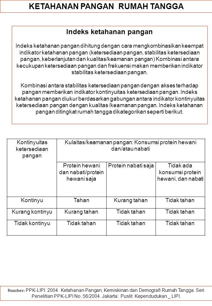 KETAHANAN PANGAN RUMAH TANGGA Indeks ketahanan pangan Indeks ketahanan pangan dihitung dengan cara mengkombinasikan keempat indikator ketahanan pangan