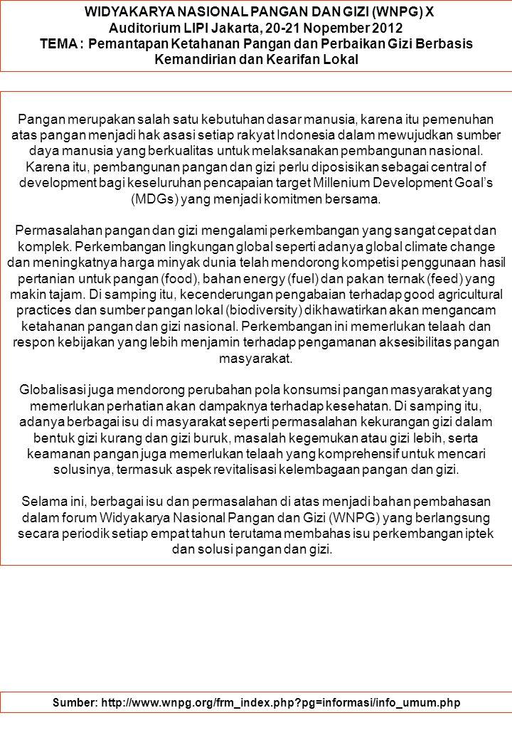 WIDYAKARYA NASIONAL PANGAN DAN GIZI (WNPG) X Auditorium LIPI Jakarta, 20-21 Nopember 2012 TEMA : Pemantapan Ketahanan Pangan dan Perbaikan Gizi Berbas