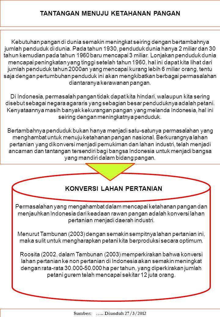 PETA KERAWANAN PANGAN Permasalahan kerawanan pangan yang bersifat kronis dan transien di Indonesia perlu ditangani dengan lebih serius dan terprogram dengan baik.