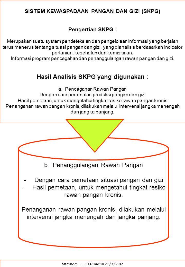 SISTEM KEWASPADAAN PANGAN DAN GIZI (SKPG) Pengertian SKPG : Merupakan suatu system pendeteksian dan pengelolaan informasi yang berjalan terus menerus