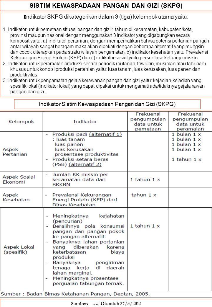 I ndikator SKPG dikategorikan dalam 3 (tiga) kelompok utama yaitu: 1. indikator untuk pemetaan situasi pangan dan gizi 1 tahun di kecamatan, kabupaten